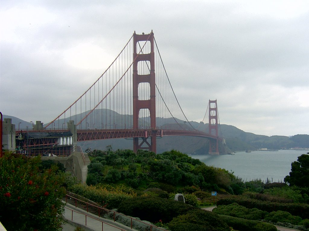 GGBridge